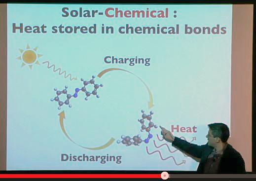 3-021J-solarThermal-video