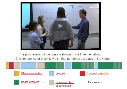Image of a video player followed by a segmented horizontal bar.