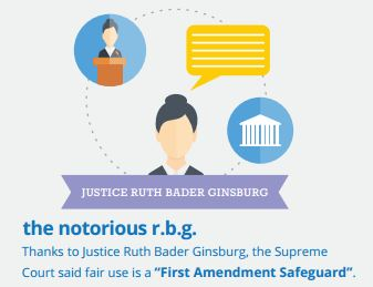 From the Fair Use Fundamentals infographic, courtesy of Fair Use Week (CC BY).