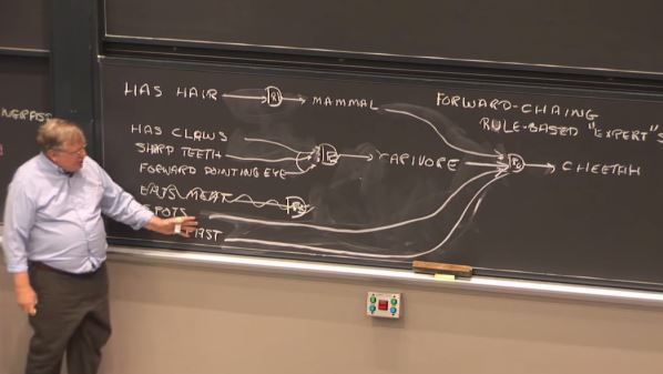 Image of man pointing to a chalkboard diagram.