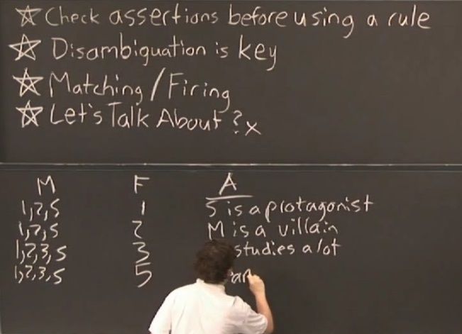 Person writing on a chalkboard at the front of a classroom,