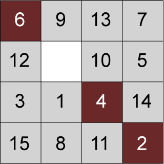 Image of a 4x4 square puzzle with different numbers in each square, one square empty, and spelling out the course number 6 (blank) 4 2 on the diagonal.,
