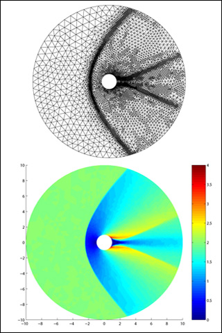 Two versions of a circular diagram, with a small round object in the center and a pattern of waves wrapping to the right. Upper image is a grid of lines with varying density; lower image renders this density pattern in smooth colors.