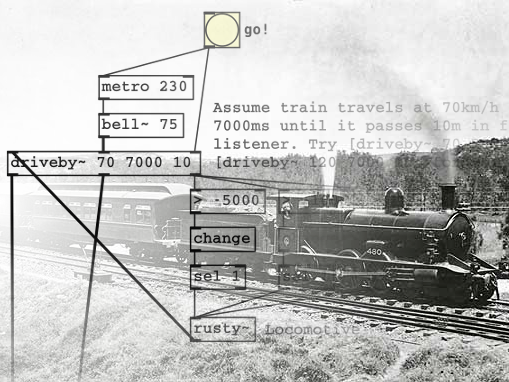 Collage of a Pure Data patch, consisting of several labeled boxes connected by lines, overlaying a black-and-white photo of a steam locomotive with steam blowing up out of the whistle.