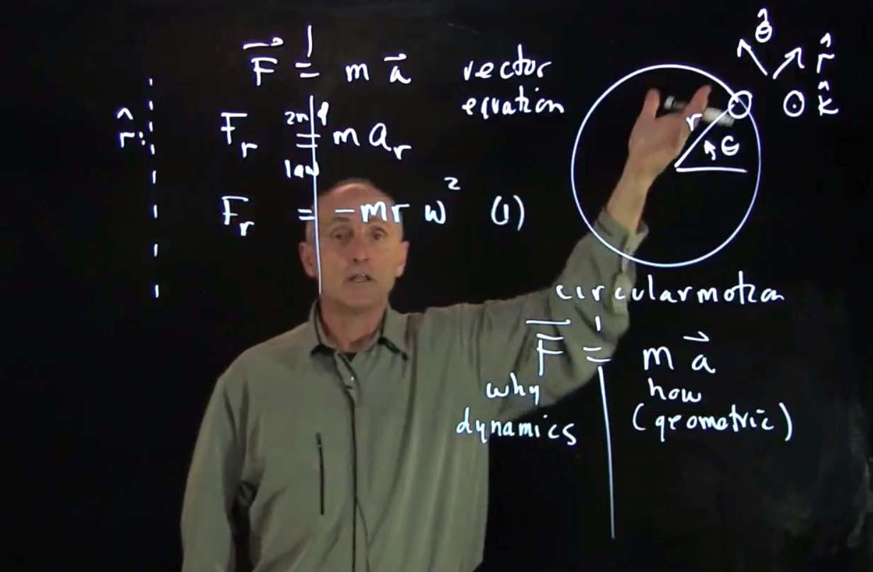 Man gesturing at an overlaid diagram with math formulas.