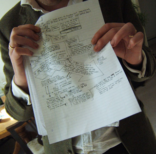 Photo of a handwritten diagram on sheet of paper, with numerous blocks of text interconnected with arrows.